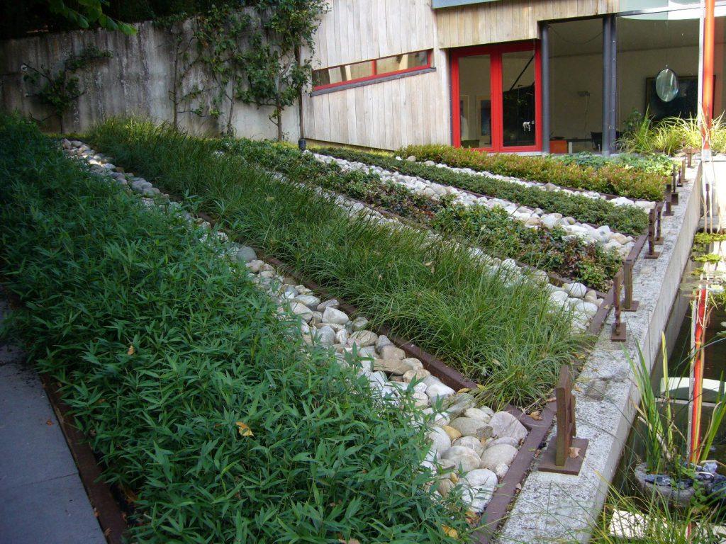 Gartenanlage Günne